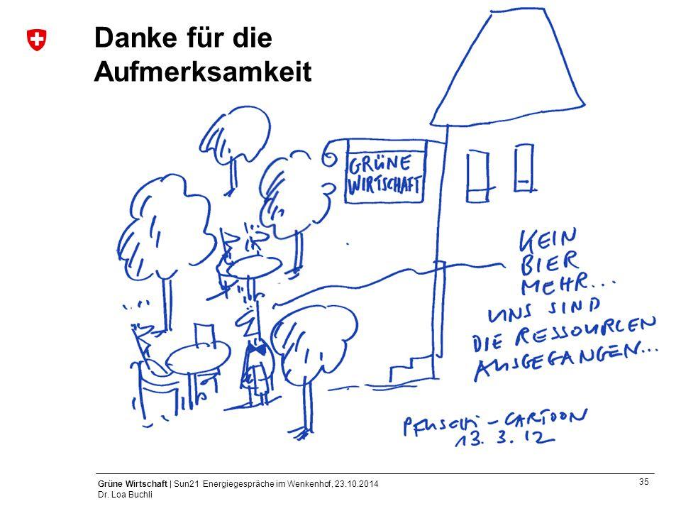 35 Grüne Wirtschaft | Sun21 Energiegespräche im Wenkenhof, 23.10.2014 Dr. Loa Buchli Danke für die Aufmerksamkeit