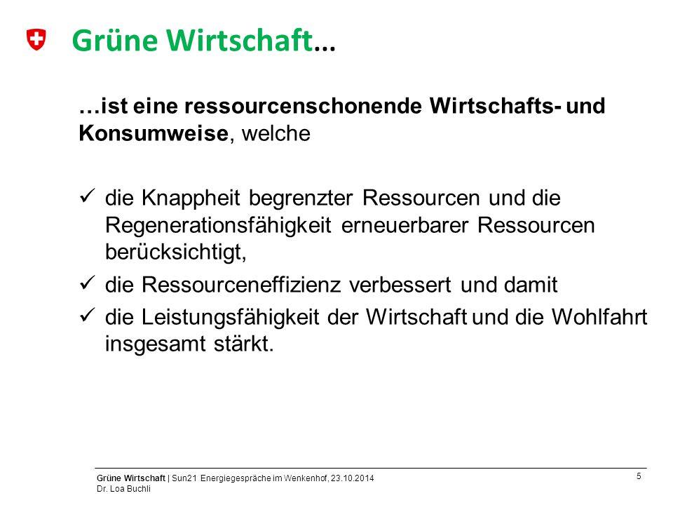 5 Grüne Wirtschaft | Sun21 Energiegespräche im Wenkenhof, 23.10.2014 Dr. Loa Buchli Grüne Wirtschaft... …ist eine ressourcenschonende Wirtschafts- und