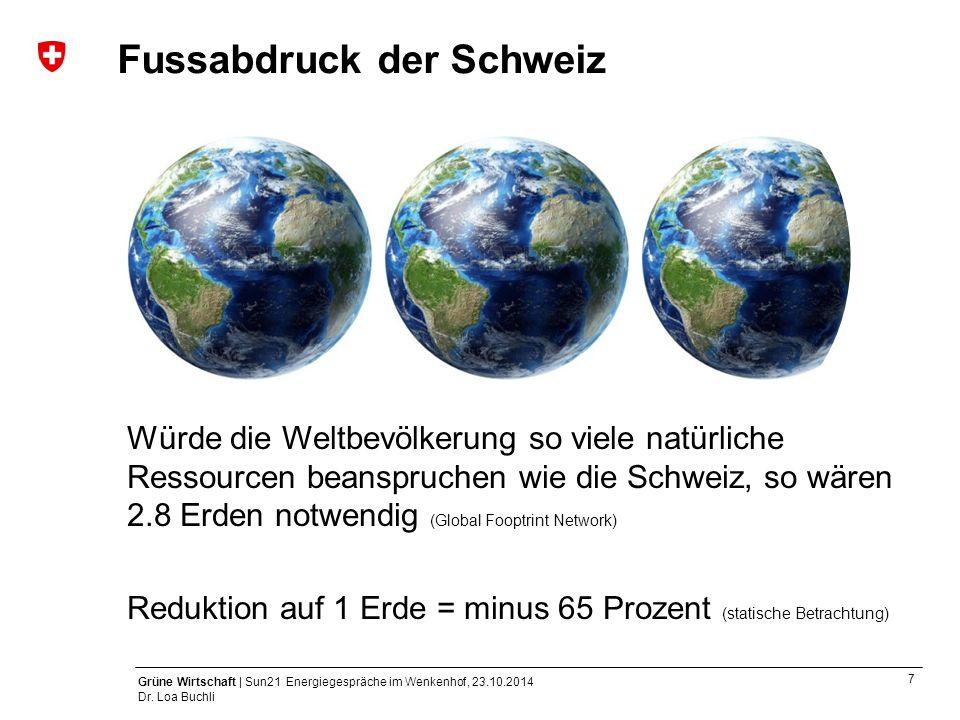 7 Grüne Wirtschaft | Sun21 Energiegespräche im Wenkenhof, 23.10.2014 Dr. Loa Buchli Fussabdruck der Schweiz Würde die Weltbevölkerung so viele natürli