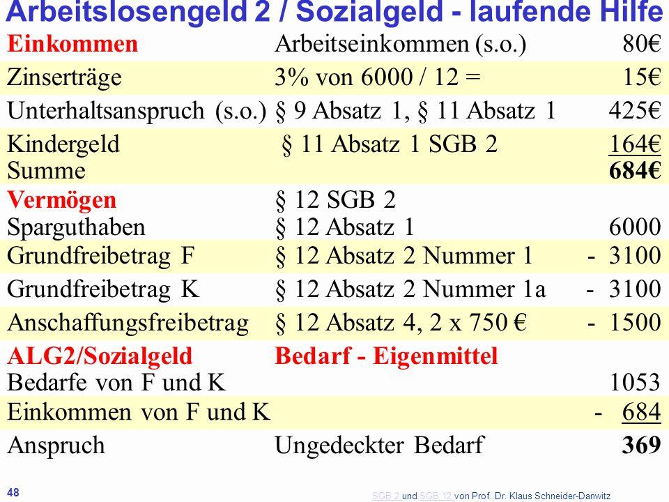 SGB 2 SGB 2 und SGB 12 von Prof. Dr. Klaus Schneider-DanwitzSGB 12 48 EinkommenArbeitseinkommen(s.o.) 80€ Zinserträge3% von 6000 / 12 = 15€ Unterhalts