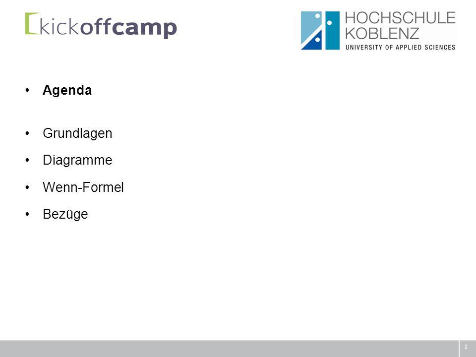 Agenda Grundlagen Diagramme Wenn-Formel Bezüge 2