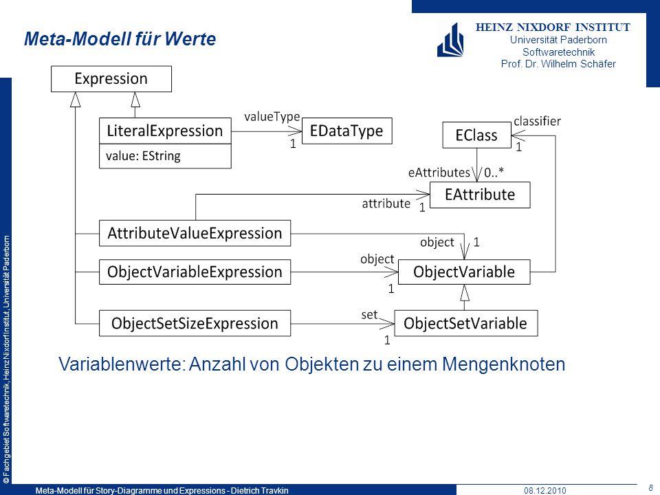 © Fachgebiet Softwaretechnik, Heinz Nixdorf Institut, Universität Paderborn HEINZ NIXDORF INSTITUT Universität Paderborn Softwaretechnik Prof. Dr. Wil