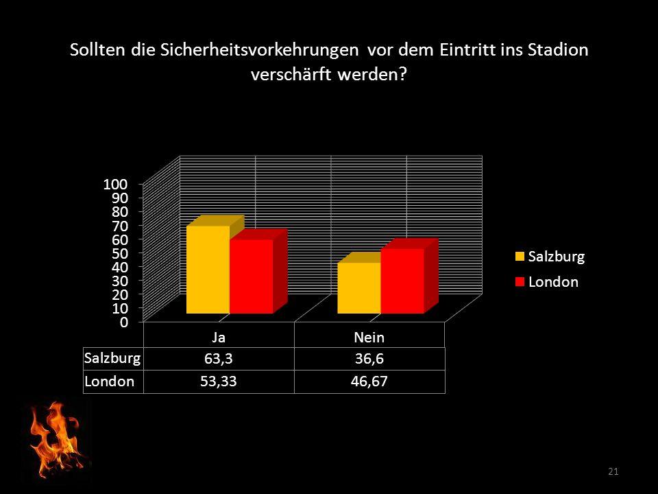 Sollten die Sicherheitsvorkehrungen vor dem Eintritt ins Stadion verschärft werden? 21