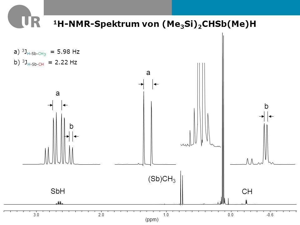 (ppm) -0.60.01.02.03.0 CH (Sb)CH 3 SbH a b a b a) 3 J H-Sb-CH 3 = 5.98 Hz b) 3 J H-Sb-CH = 2.22 Hz 1 H-NMR-Spektrum von (Me 3 Si) 2 CHSb(Me)H