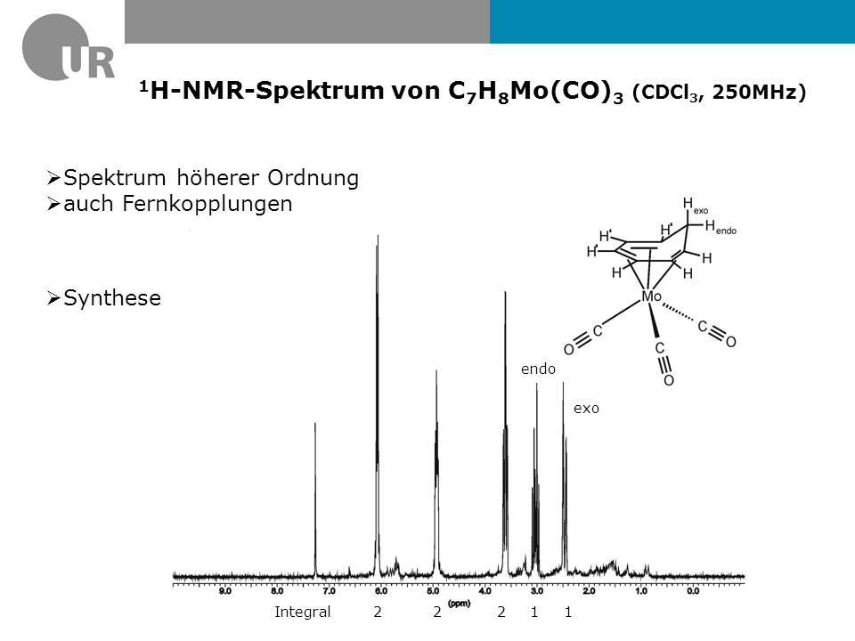 1 H-NMR-Spektrum von C 7 H 8 Mo(CO) 3 (CDCl 3, 250MHz) Integral22211 exo endo  Spektrum höherer Ordnung  auch Fernkopplungen  Synthese