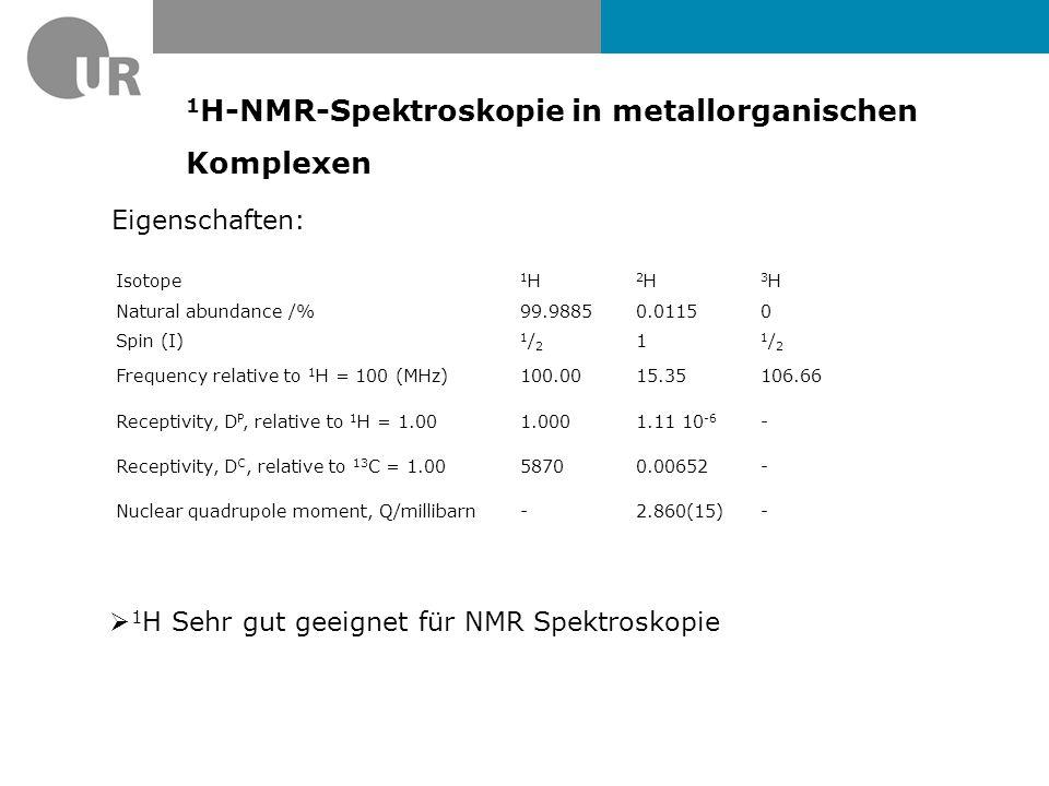 1 H-NMR-Spektroskopie in metallorganischen Komplexen Eigenschaften: Isotope 1H1H 2H2H 3H3H Natural abundance /%99.98850.01150 Spin (I) 1/21/2 1 1/21/2 Frequency relative to 1 H = 100 (MHz)100.0015.35106.66 Receptivity, D P, relative to 1 H = 1.001.0001.11 10 -6 - Receptivity, D C, relative to 13 C = 1.0058700.00652- Nuclear quadrupole moment, Q/millibarn-2.860(15)-  1 H Sehr gut geeignet für NMR Spektroskopie