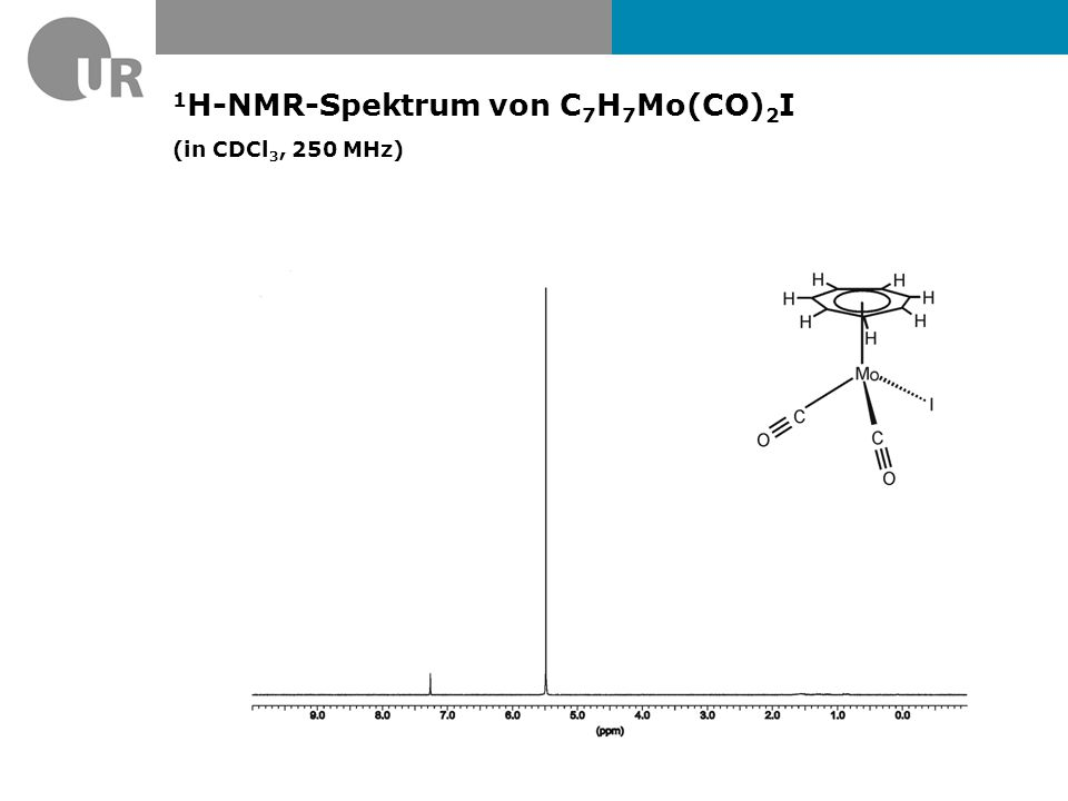 1 H-NMR-Spektrum von C 7 H 7 Mo(CO) 2 I (in CDCl 3, 250 MHz)