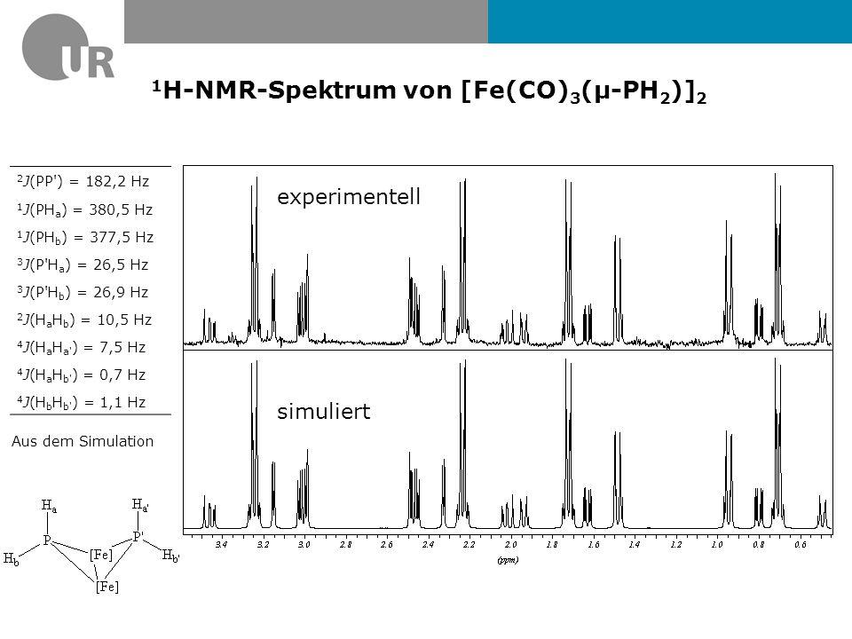 1 H-NMR-Spektrum von [Fe(CO) 3 (µ-PH 2 )] 2 experimentell simuliert 2 J(PP ) = 182,2 Hz 1 J(PH a ) = 380,5 Hz 1 J(PH b ) = 377,5 Hz 3 J(P H a ) = 26,5 Hz 3 J(P H b ) = 26,9 Hz 2 J(H a H b ) = 10,5 Hz 4 J(H a H a ) = 7,5 Hz 4 J(H a H b ) = 0,7 Hz 4 J(H b H b ) = 1,1 Hz Aus dem Simulation