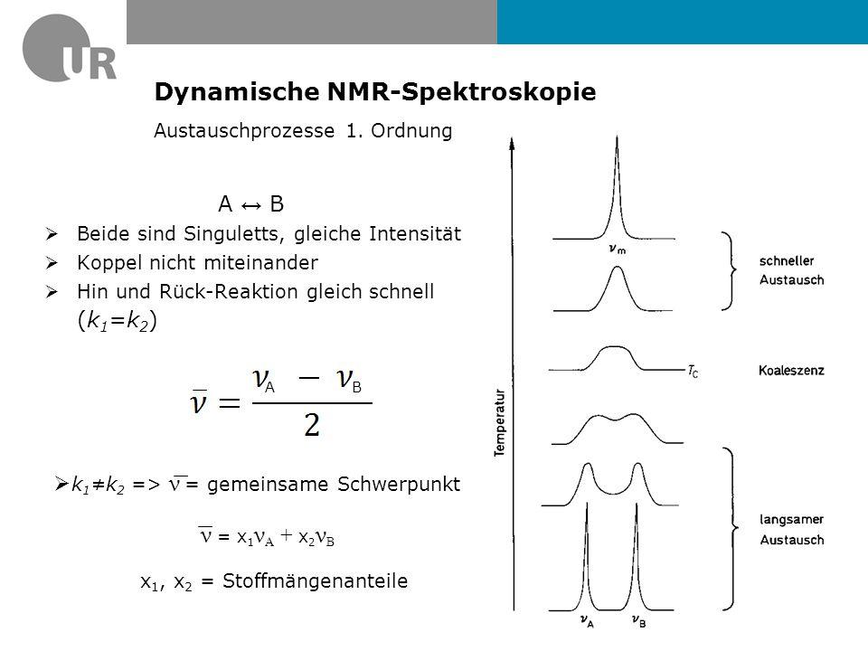 Dynamische NMR-Spektroskopie Austauschprozesse 1.