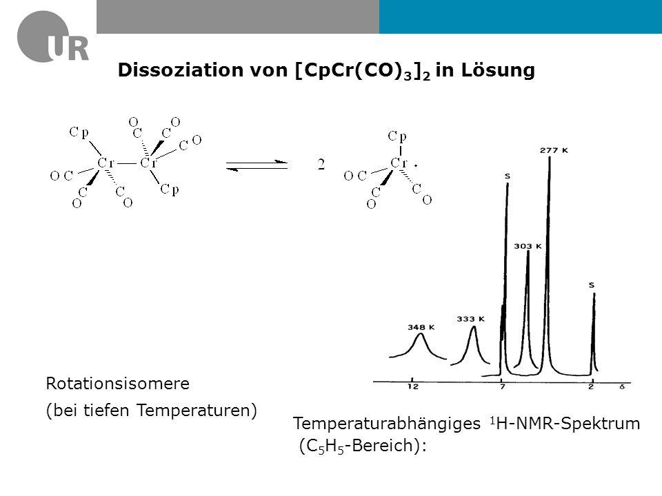 Dissoziation von [CpCr(CO) 3 ] 2 in Lösung Temperaturabhängiges 1 H-NMR-Spektrum (C 5 H 5 -Bereich): Rotationsisomere (bei tiefen Temperaturen)