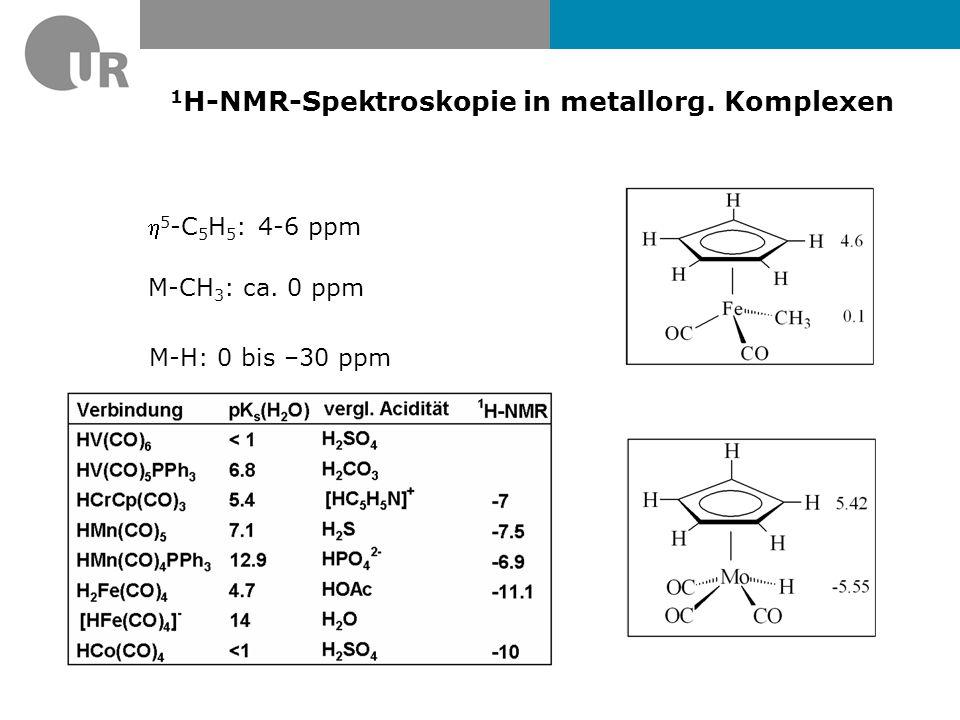 Abschirmung in Hydridkomplexen (nach Elschenbroich)  bei d 0 und d 10 : Verschiebungen im Tieffeld (Cp 2 ZrH 2 : δ = 7.46 ppm; [HCu(PR 3 )] 6 : δ = 3.50 ppm)  oft breite Signale bei Kernen mit I>½ (Quadrupolmoment)  δ liegt nicht (nur) an der Elektronendichte, sondern auch z.B.