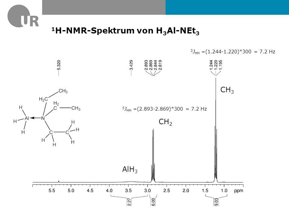 1 H-NMR-Spektrum von H 3 Al-NEt 3 3 J HH =(1.244-1.220)*300 = 7.2 Hz CH 3 CH 2 AlH 3 3 J HH =(2.893-2.869)*300 = 7.2 Hz