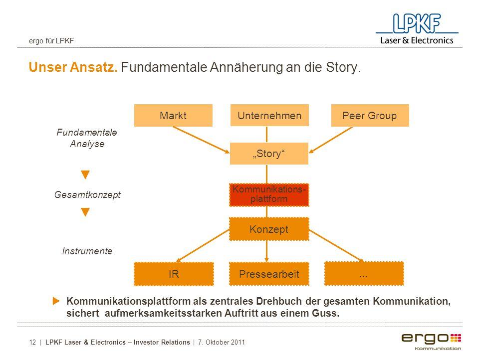 Unser Ansatz.Fundamentale Annäherung an die Story.