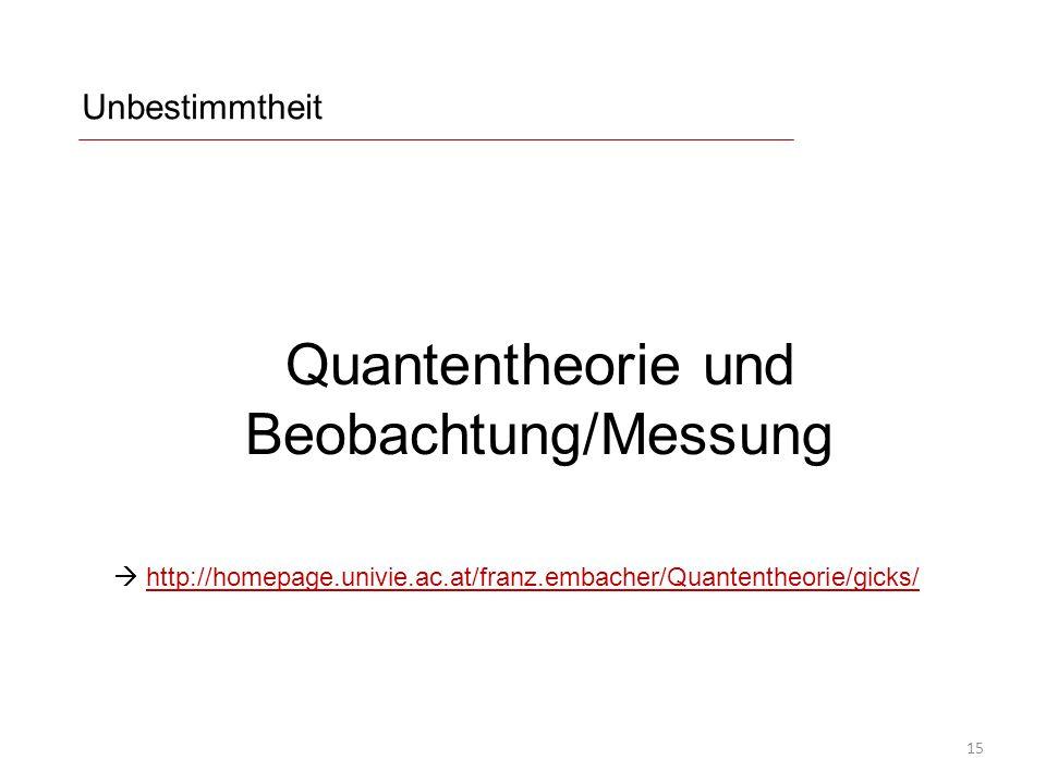 Unbestimmtheit Quantentheorie und Beobachtung/Messung 15  http://homepage.univie.ac.at/franz.embacher/Quantentheorie/gicks/http://homepage.univie.ac.