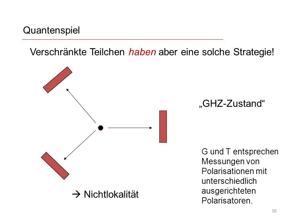 Quantenspiel Verschränkte Teilchen haben aber eine solche Strategie! G und T entsprechen Messungen von Polarisationen mit unterschiedlich ausgerichtet