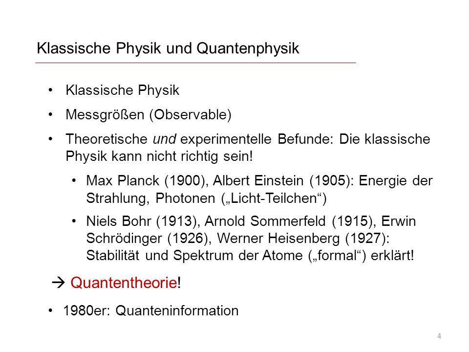 Klassische Physik Messgrößen (Observable) Theoretische und experimentelle Befunde: Die klassische Physik kann nicht richtig sein! Max Planck (1900), A