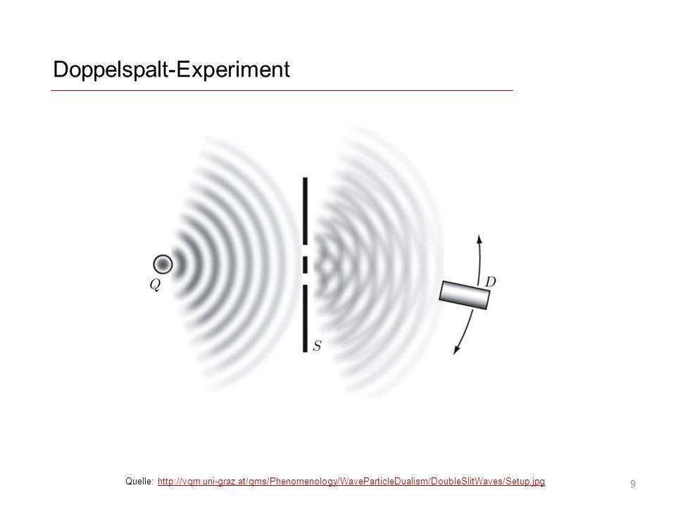 Quantenteleportation Aufbau des Experiments an der Universität Tokio Quelle: https://www.uni-mainz.de/presse/bilder_presse/08_physik_quantum_teleportation_01.jpghttps://www.uni-mainz.de/presse/bilder_presse/08_physik_quantum_teleportation_01.jpg 30