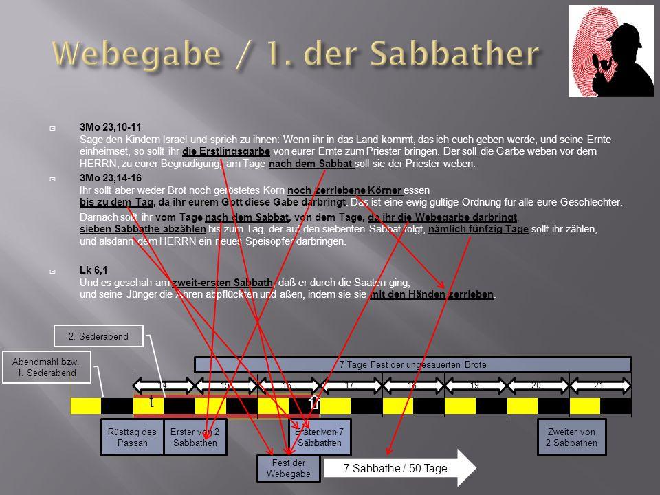 Wochen- Sabbat 7 Sabbathe / 50 Tage  3Mo 23,10-11 Sage den Kindern Israel und sprich zu ihnen: Wenn ihr in das Land kommt, das ich euch geben werde,