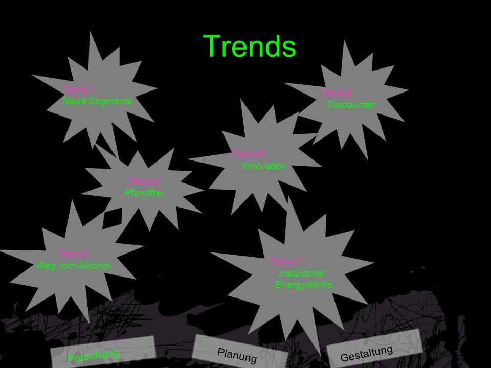 Trends Absatz Mineralbrunnengetränke 2006 Trend 1 Neue Segmente Trend 2 Pfandfrei Trend 4 Weg vom Alkohol Trend 5 Discounter Trend 6 Innovation Trend