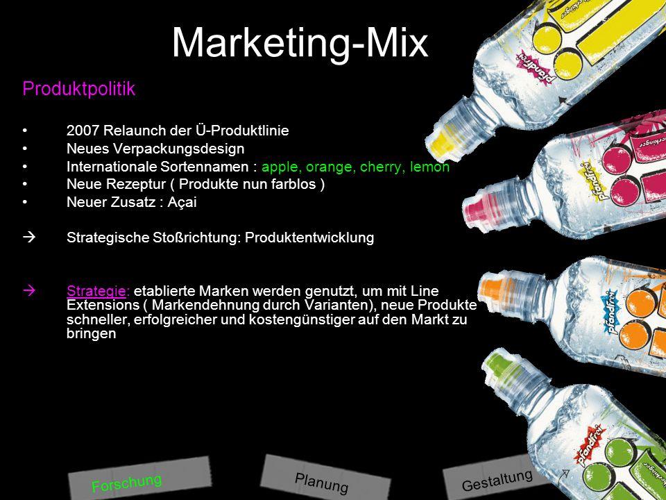 Marketing-Mix Distributionspolitik Konzentration auf den Großraum München Warum.