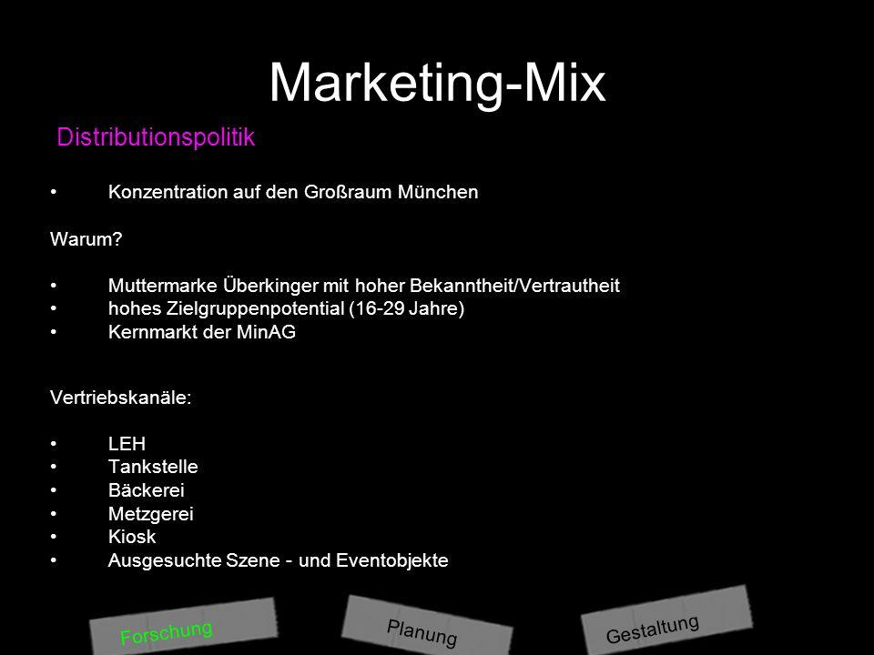Marketing-Mix Distributionspolitik Konzentration auf den Großraum München Warum? Muttermarke Überkinger mit hoher Bekanntheit/Vertrautheit hohes Zielg