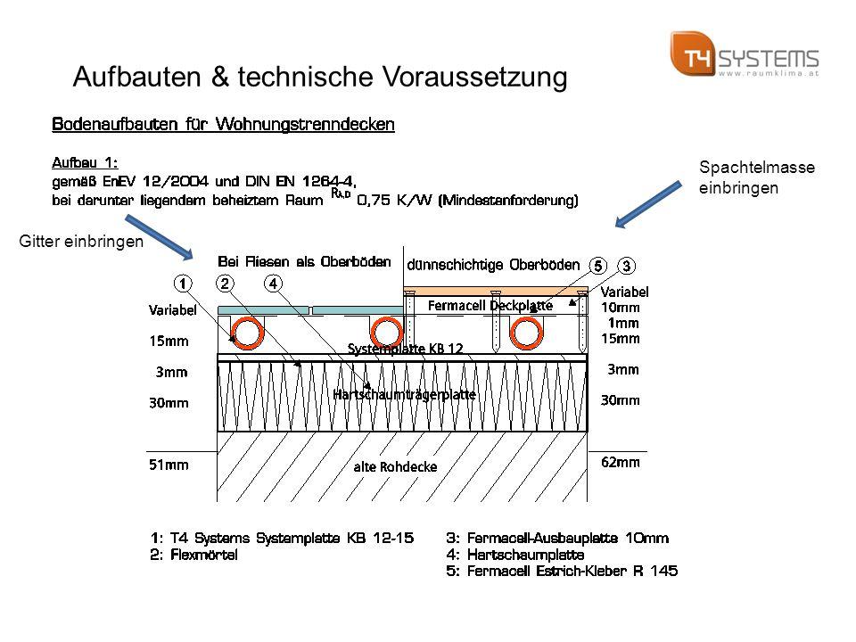 Aufbauten & technische Voraussetzung Gitter einbringen Spachtelmasse einbringen