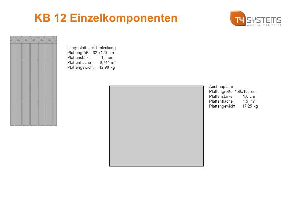 Längsplatte mit Umlenkung Plattengröße 62 x120 cm Plattenstärke 1,5 cm Plattenfläche 0,744 m² Plattengewicht 12,90 kg KB 12 Einzelkomponenten Ausbauplatte Plattengröße 150x100 cm Plattenstärke 1,0 cm Plattenfläche 1,5 m² Plattengewicht 17,25 kg