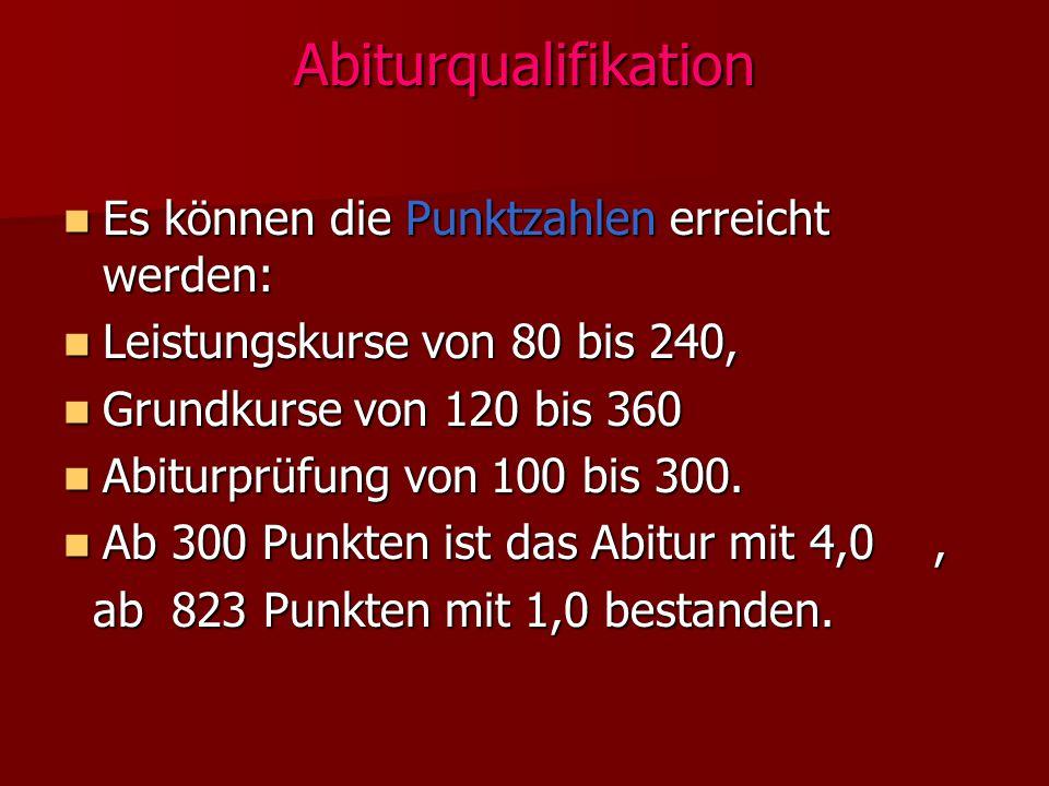 Abiturqualifikation Es können die Punktzahlen erreicht werden: Es können die Punktzahlen erreicht werden: Leistungskurse von 80 bis 240, Leistungskurse von 80 bis 240, Grundkurse von 120 bis 360 Grundkurse von 120 bis 360 Abiturprüfung von 100 bis 300.