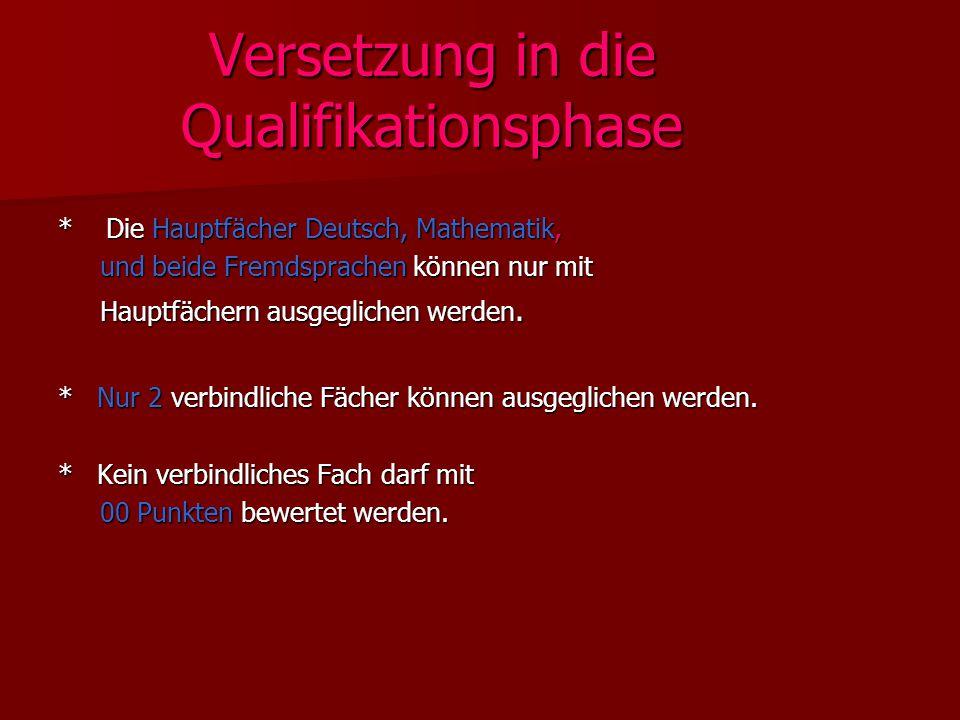 Versetzung in die Qualifikationsphase * Die Hauptfächer Deutsch, Mathematik, und beide Fremdsprachen können nur mit und beide Fremdsprachen können nur mit Hauptfächern ausgeglichen werden.