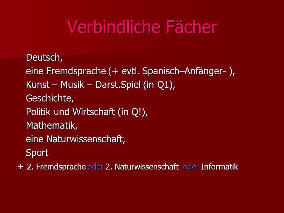Verbindliche Fächer Deutsch, Deutsch, eine Fremdsprache (+ evtl.