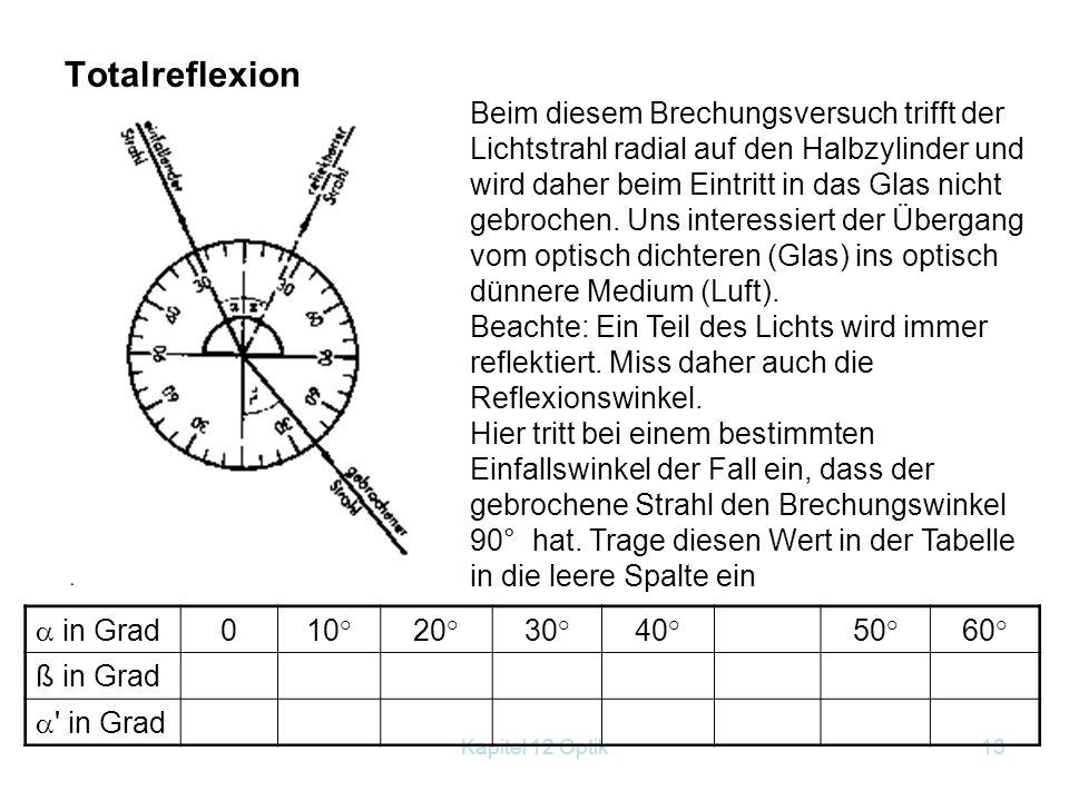 Kapitel 12 Optik12 Bei diesem Brechungsversuch gelangt der Lichtstrahl vom optisch dünneren ins optisch dichtere Medium. Aus der Tabelle erkennt man: