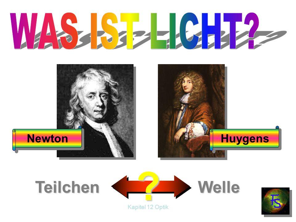 Kapitel 12 Optik1 12. Optik 12.1 Einführung: Lehre vom Licht. Sie gehört zu den ältesten Gebieten der Physik. Frage nach der Natur des Lichts. ( sehr