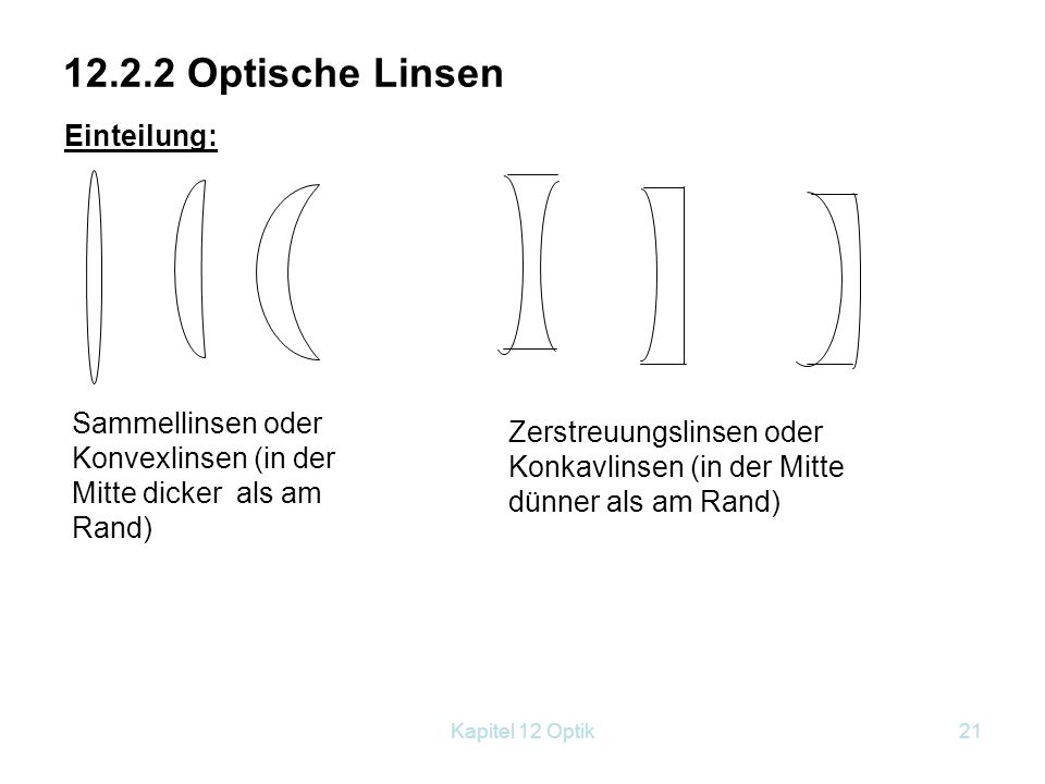 Kapitel 12 Optik20 Infolge Totalreflexion tritt das Licht erst am Ende der Leitung aus. Meist sind die Fasern mit einer Lackschicht umgeben. Der Durch