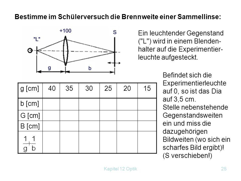 Kapitel 12 Optik24 Herleitung der Linsengleichung: Andererseits ergibt sich aus den ähnlichen Dreiecken: oder : bf = bg - fg Wir dividieren durch bgf