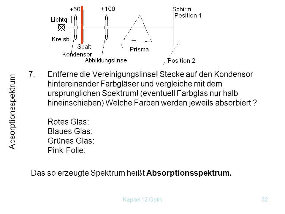 Kapitel 12 Optik31 5.Bringe hinter dem Prisma eine Sammellinse (+50mm) in den Strahlengang und verschiebe sie solange, bis auf dem Schirm weiß erschei
