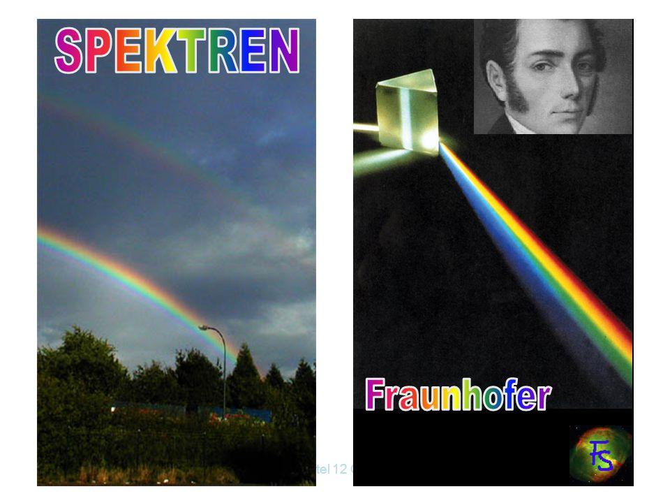 Kapitel 12 Optik35 nach ihrem Aufbau: Kontinuierliche Spektren - Linienspektren (Diskontinuierlich) Ein Linienspektrum enthält die für das entsprechen