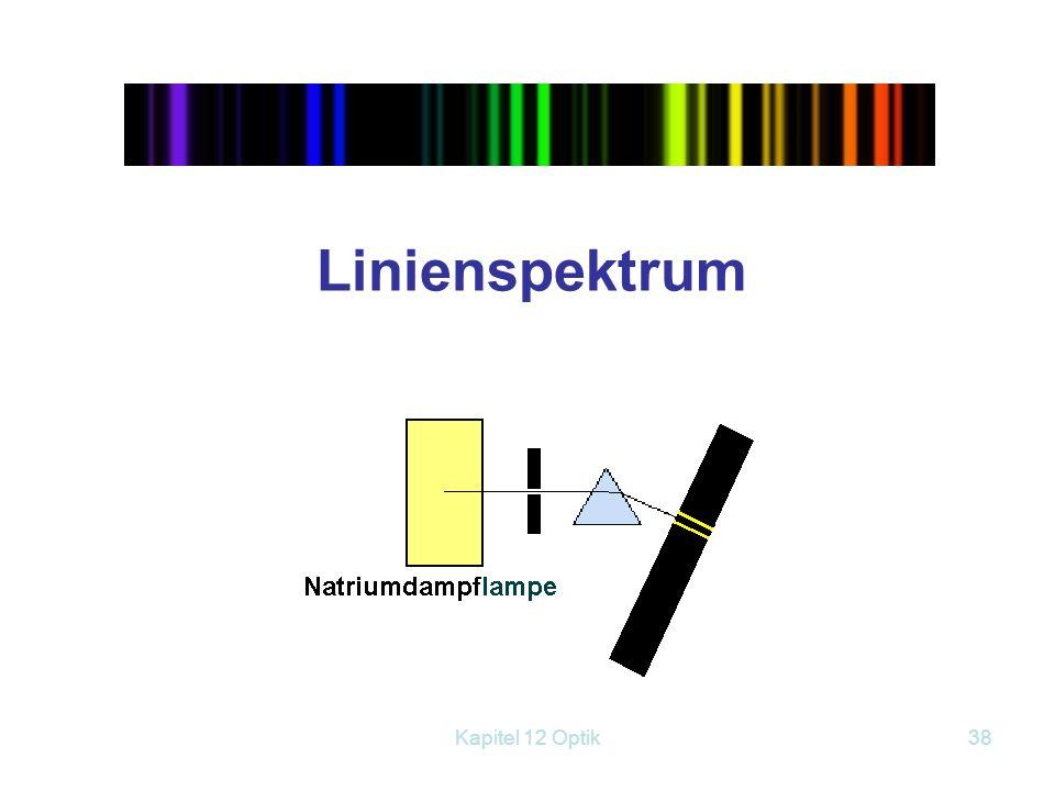 Kapitel 12 Optik37 Kontinuierliches Spektrum