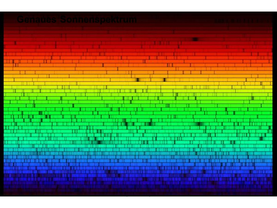 Kapitel 12 Optik40 Sonnenspektrum