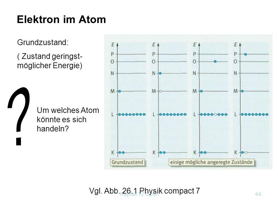 Kapitel 12 Optik43 12.4 Entstehung von Licht Nimmt ein Körper in einem System alle Energiewerte an, nennt man die Energiezustände kontinuierlich. Oft
