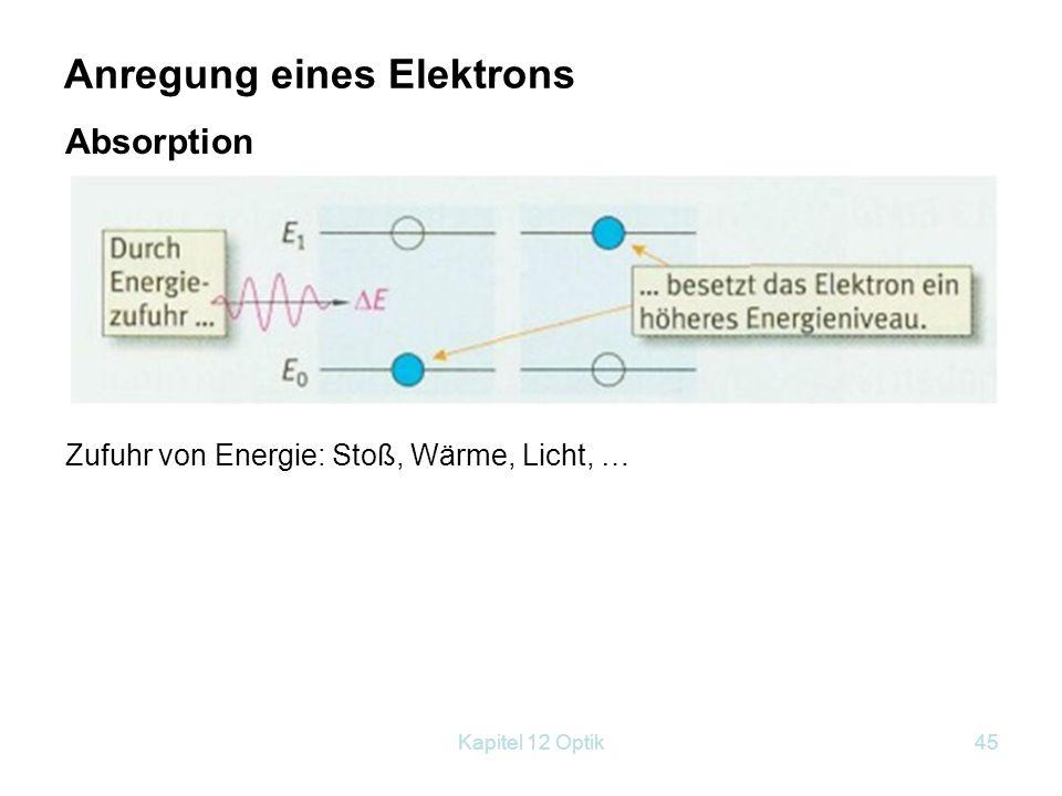 Kapitel 12 Optik44 Elektron im Atom Vgl. Abb. 26.1 Physik compact 7 Grundzustand: ( Zustand geringst- möglicher Energie) Um welches Atom könnte es sic