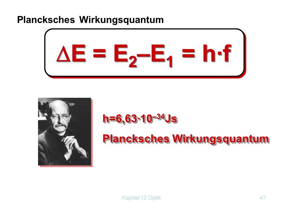 Kapitel 12 Optik46 Emission Energie wird abgegeben in Form von elektromagnetischer Strahlung.  E = E 2 - E 1 Da es sich um diskrete Energieniveaus ha