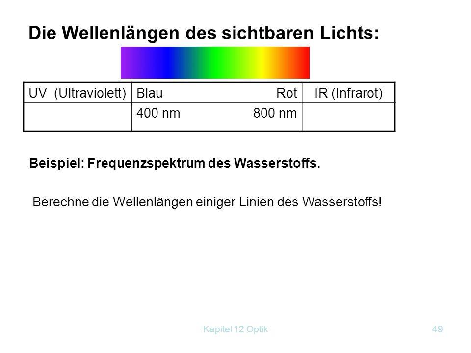 Kapitel 12 Optik48 h = 6,6. 10 -34 Js (Planksches Wirkungsquantum) (Naturkonstante)  E = h·f Energie eines Lichtquants Die Energie wird in der Atomph