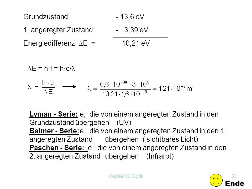 Kapitel 12 Optik50 n=1 K n=2 L n=3 M n=  E für H: –13,6eV –3,4eV –1,5eV Lyman Balmer Paschen Brackett Termschema Beispiel: Frequenzspektrum des Wasse