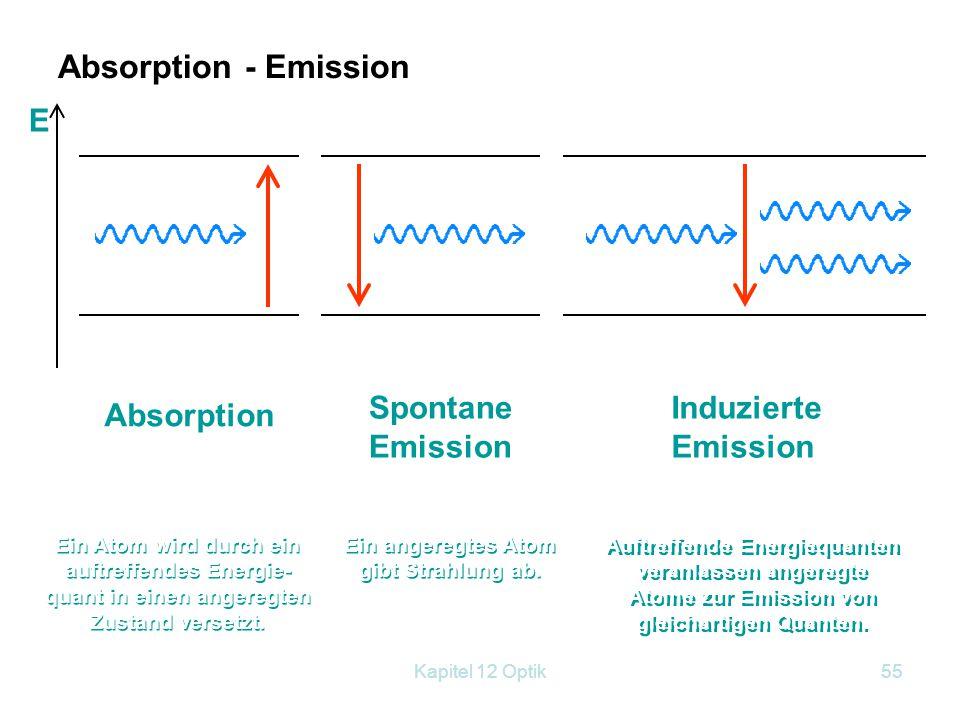 Kapitel 12 Optik54 12.5 Der Laser: (Light Amplified Stimulated Emission of Radiation) Bisher: Die Lichtaussendung ist ein spontaner Vorgang, der bei d