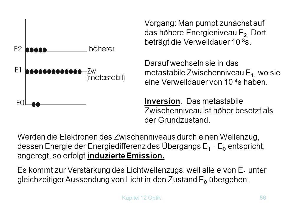 Kapitel 12 Optik55 E Absorption Spontane Emission Induzierte Emission Absorption - Emission Ein angeregtes Atom gibt Strahlung ab. Auftreffende Energi