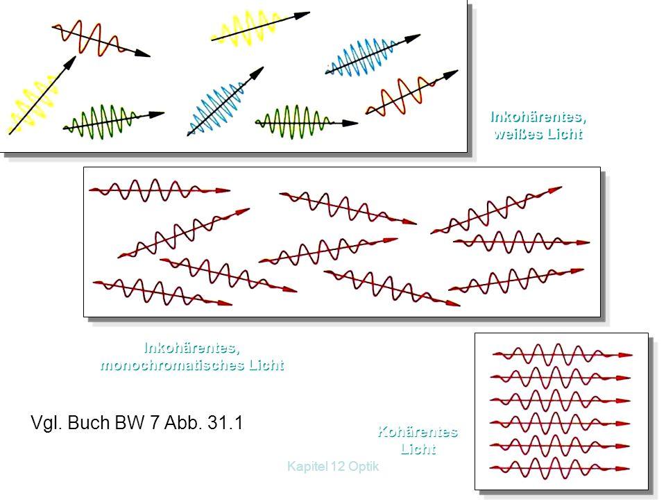 Kapitel 12 Optik67 12.6 Welleneigenschaften des Lichts 12.6.1 Interferenz des Lichts Zur Interferenz ist es nötig, dass die sich überlagernden Wellenz