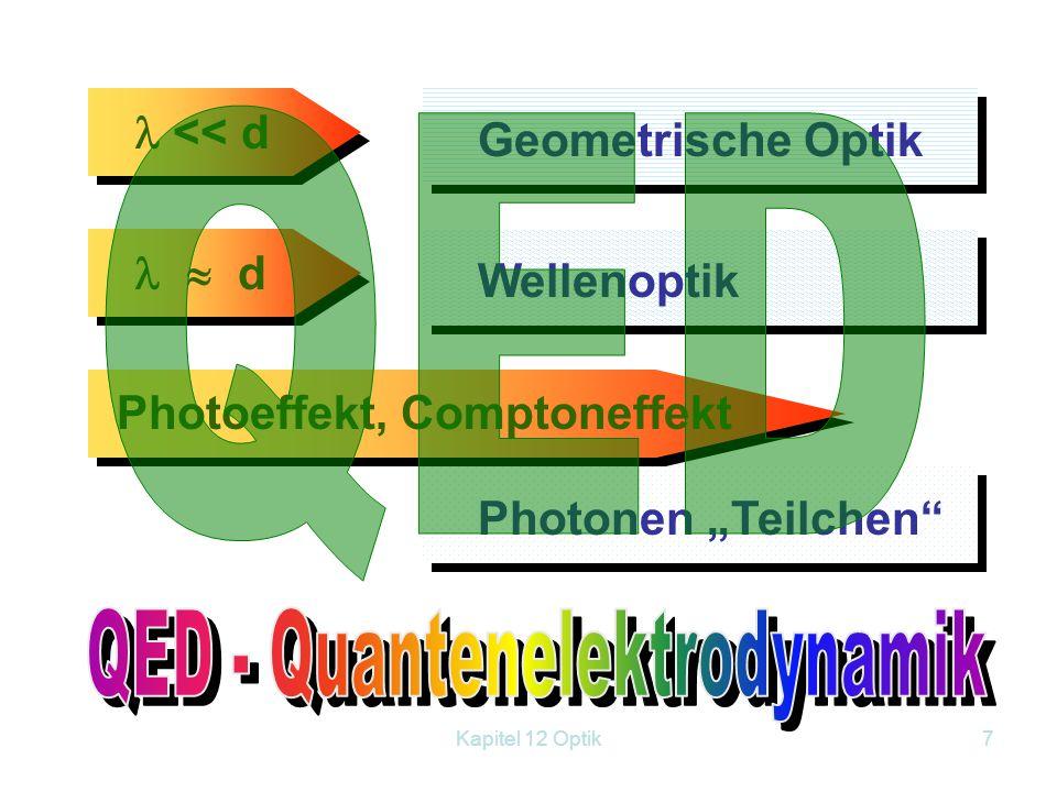 Kapitel 12 Optik6 James Clerk MAXWELL Heinrich HERTZ Feldgleichungen