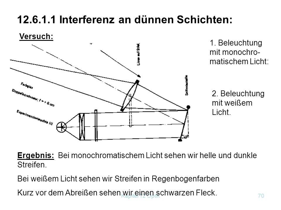Kapitel 12 Optik69 Die Länge eines solchen Wellenzuges bezeichnet man als Kohärenzlänge. Diese beträgt bei weißem Licht einer Glühlampe ca. 10 -6 m be