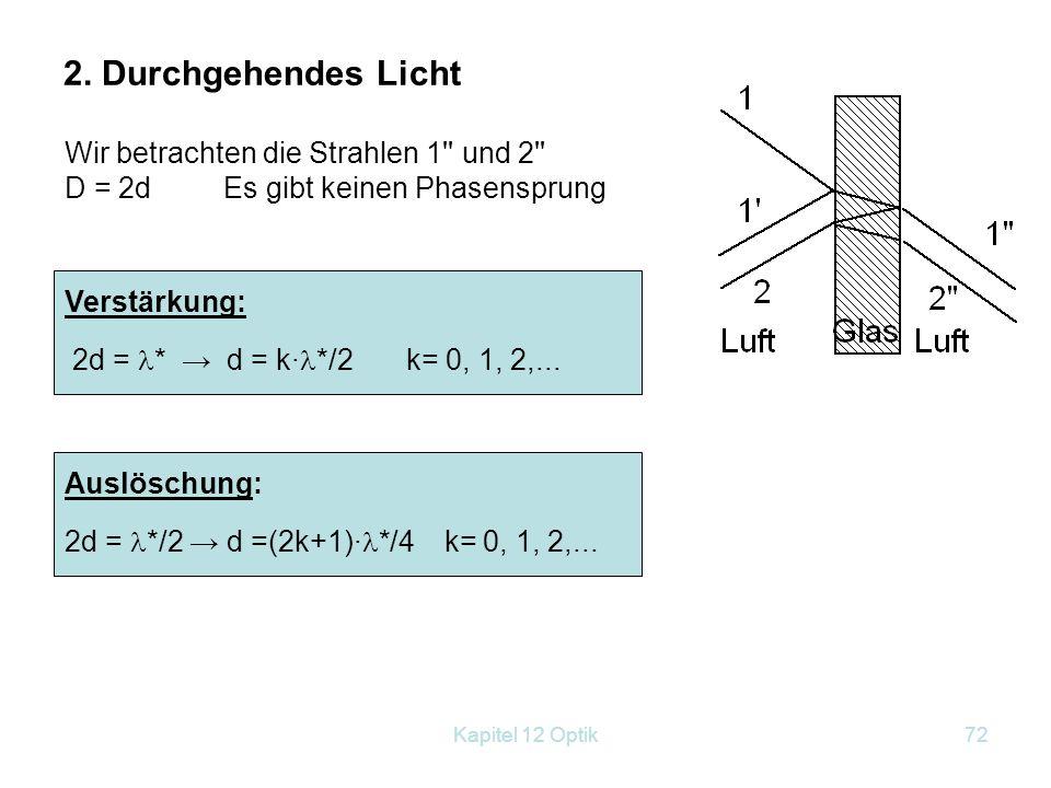 Kapitel 12 Optik71 1. Reflektiertes Licht: Wir betrachten die Strahlen 1' und 2 Gangunterschied: D = /2 +2d ( d.. Dicke der Wasserschicht) /2 von der