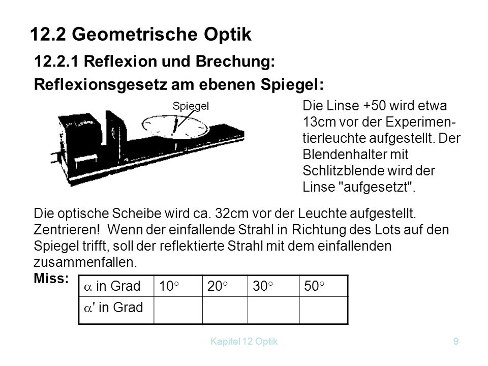 Kapitel 12 Optik8 (Äußerer fotoelektrischer Effekt (=Bestrahlen von Metallen mit Licht löste aus dem Metall Elektronen heraus)). [ Compton konnte zeig